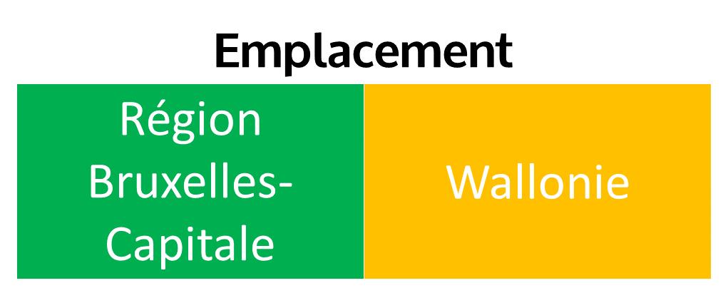 Comparaison Jury central de gestion - Emplacement