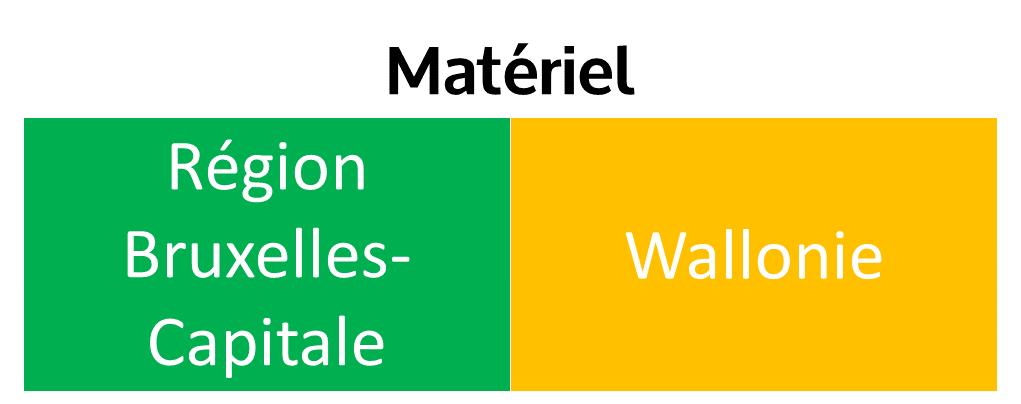 Comparaison Jury central de gestion - Matériel disponible