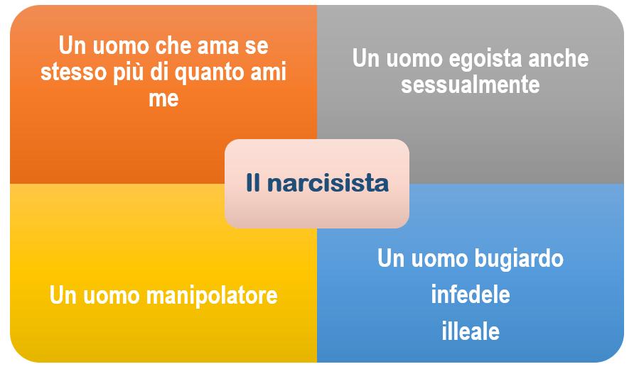 uomo-narcisista