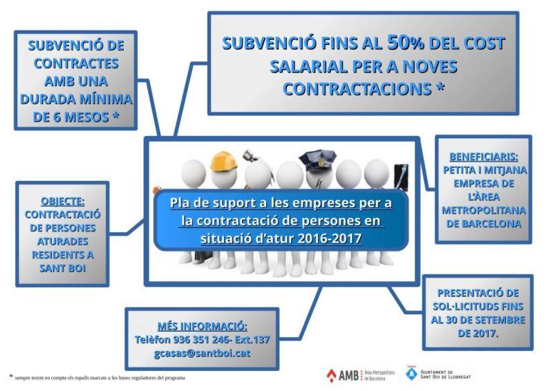 Subvenciones por la contratacion de desempleados de Sant Boi