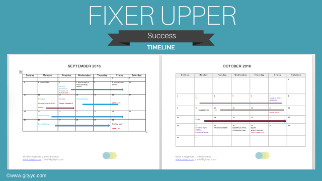 fixer upper timeline