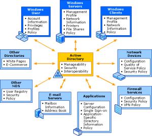 Active-Directory-Tasarimi (1)