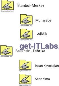 Active-Directory-Tasarimi (3)