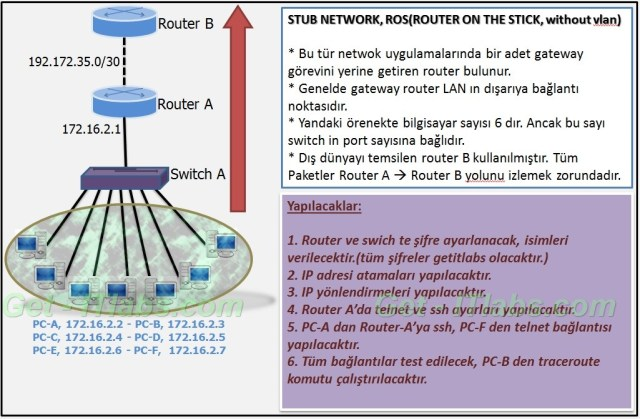 Cisco_router_on_a_stick_1