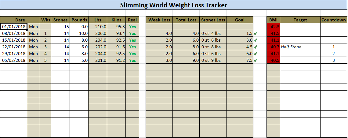 Weight Loss Tracker Spreadsheet Get It Off Me Slimming World Weight Loss Blog