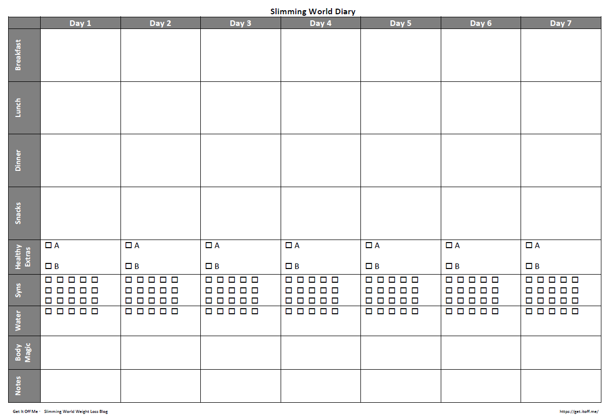 Week Food Diary Template from i2.wp.com