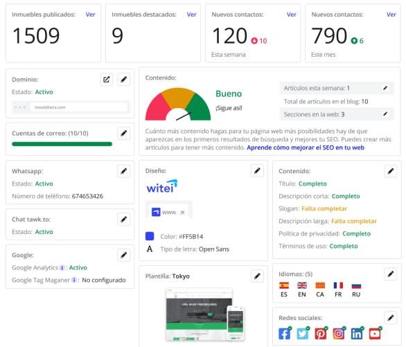 Nuevo dashboard web en donde puedes ver métricas en tiempo real de la gestión de tu páigna