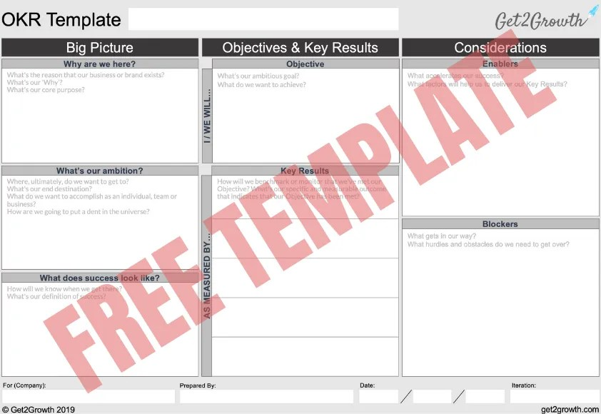 Okr Template One Page Goal Setting Canvas Download