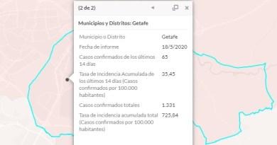 Getafe registra 17 nuevos contagios por Covid-19 en las últimas 24 horas