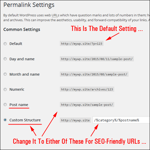 Configure your permalink settings to create search engine-friendly URLs