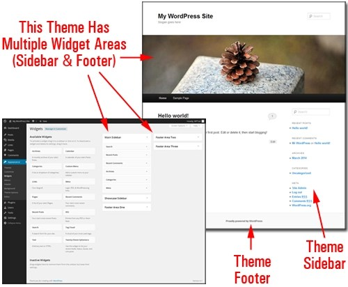 (Many WP themes offer users a number of widget-enabled sections)