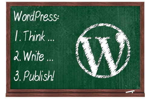 The Ultimate Step-By-Step Guide To Creating A New WordPress Post