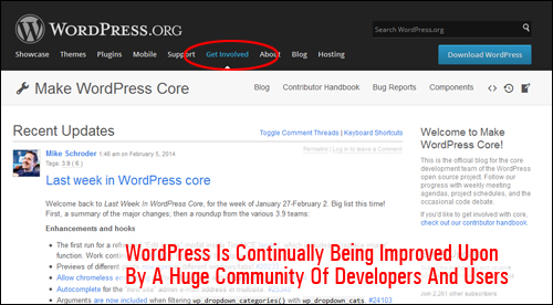WordPress is continually being improved by an open community of web developers and users