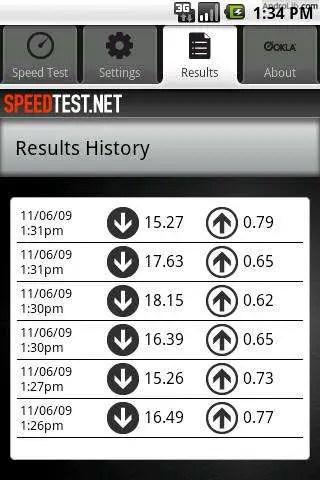 Speedtest.net Speed Test Android