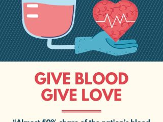 Blue Red Modern Graphic Blood Donation Poster