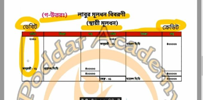 Accounting Answer HSC Assignment download pdf 2021 | 2nd week