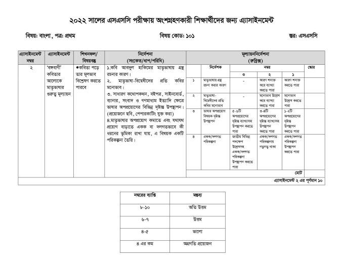 SSC 2022 4th Week Bangla Assignment Question