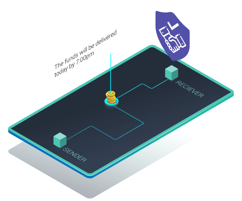 Tracking Payment Feature with borderless