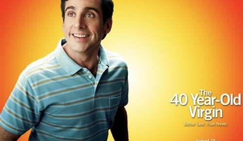 Steve Carrell 40 Year Old Virgin