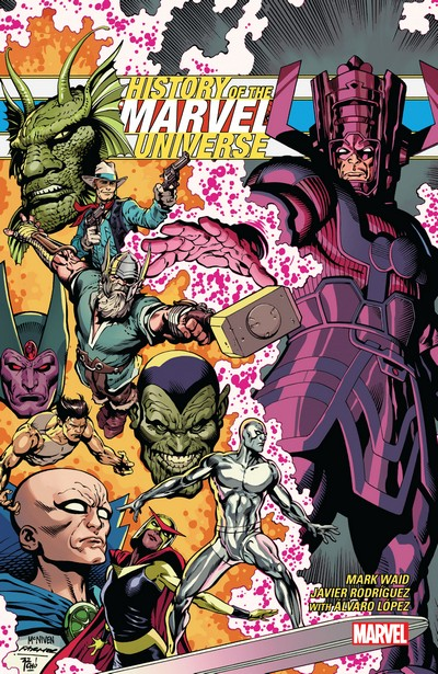 History Of The Marvel Universe (TPB) (2020)