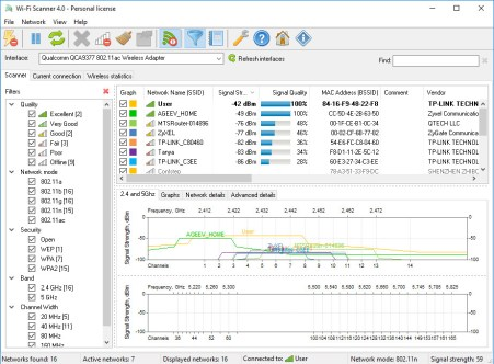 LizardSystems Wi-Fi Scanner 21.03 With Crack [Latest Version]
