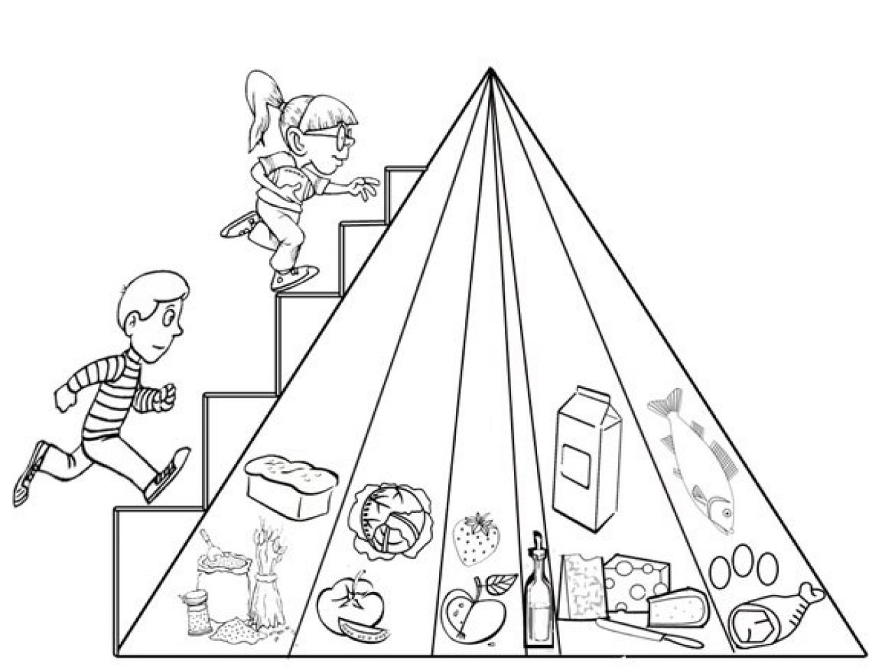 Food Pyramid Coloring Page At Getdrawings