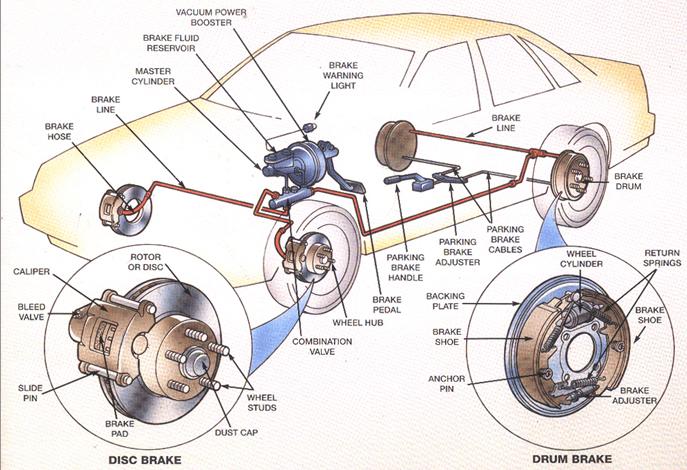 Automobile Parts Schematics - Wiring Diagrams Schematics