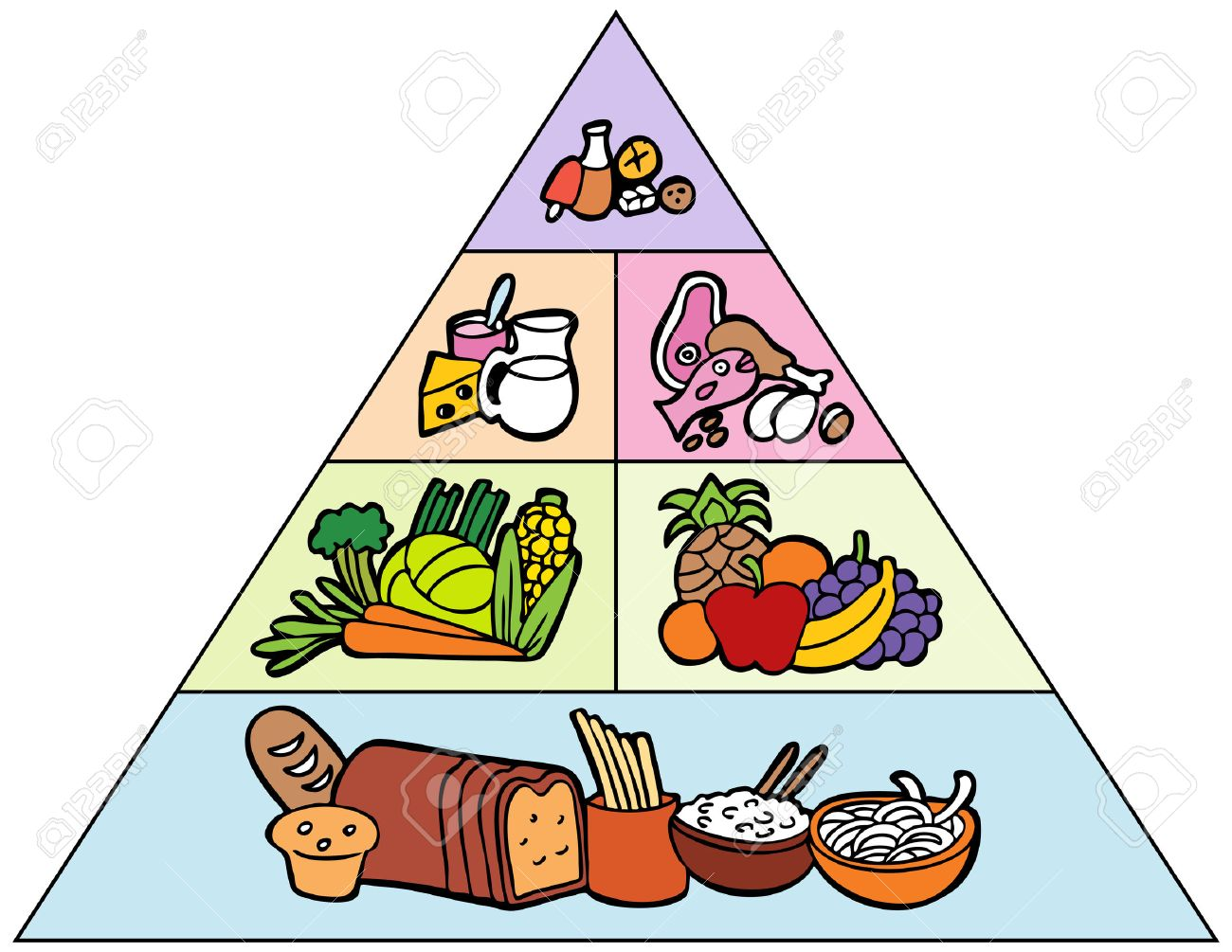 Food Pyramid Drawing At Getdrawings