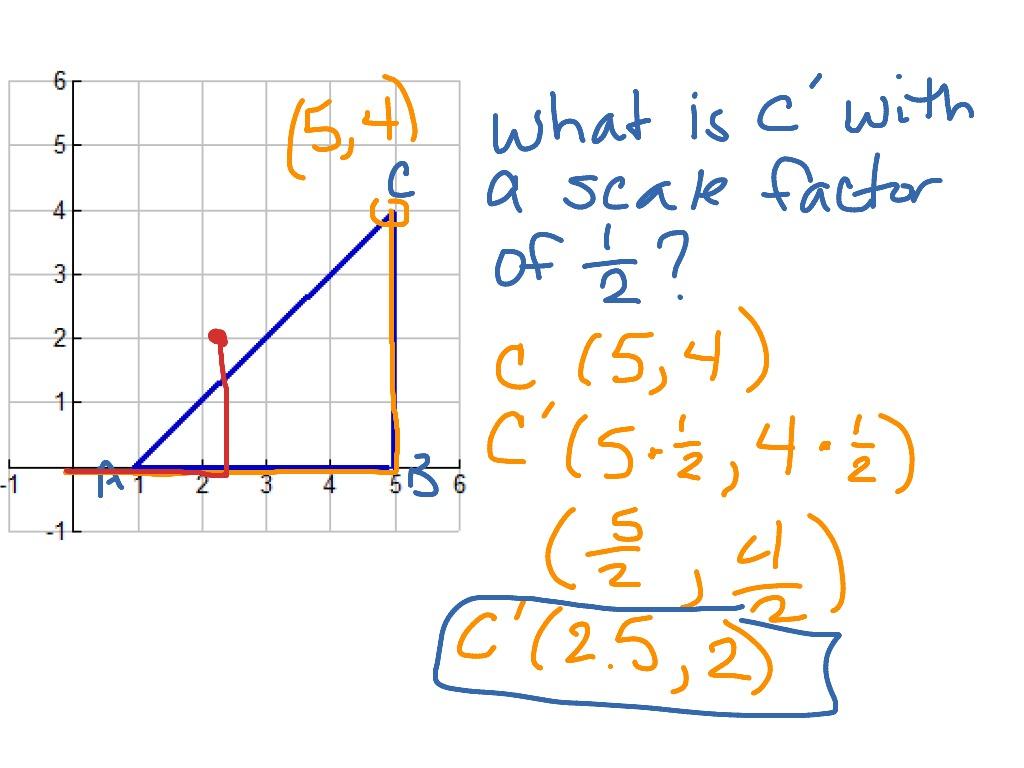 Math Drawing At Getdrawings