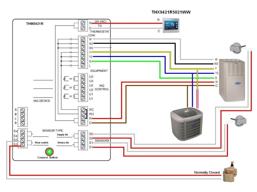 Wiring diagram for honeywell wifi thermostat free download wiring free download wiring diagram thermostat drawing at getdrawings free for personal use of wiring diagram asfbconference2016 Images