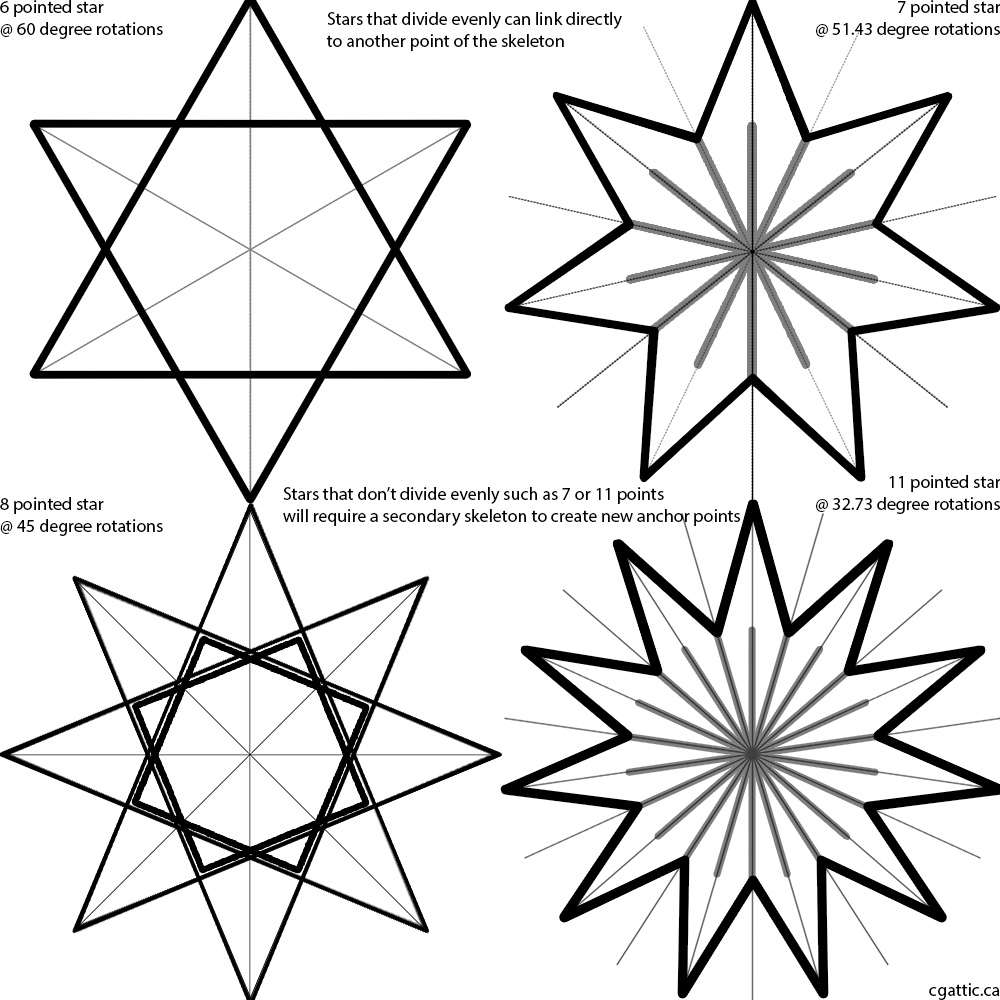 5 point star drawing at getdrawings free for personal use 5 8 pointed stardesign 1000x1000