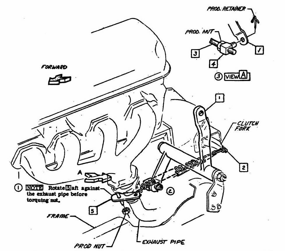 Charming 1968 pontiac firebird wiring diagram gallery wiring