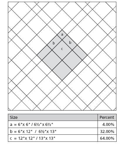 floor tile pattern design software
