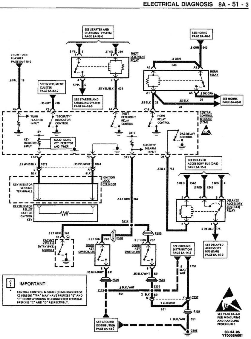 840x1137 amazing chevy wiring diagram symbols automotive ideas