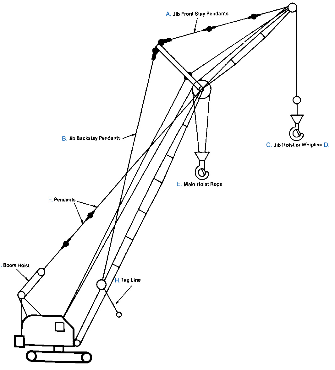Construction Crane Drawing At Getdrawings