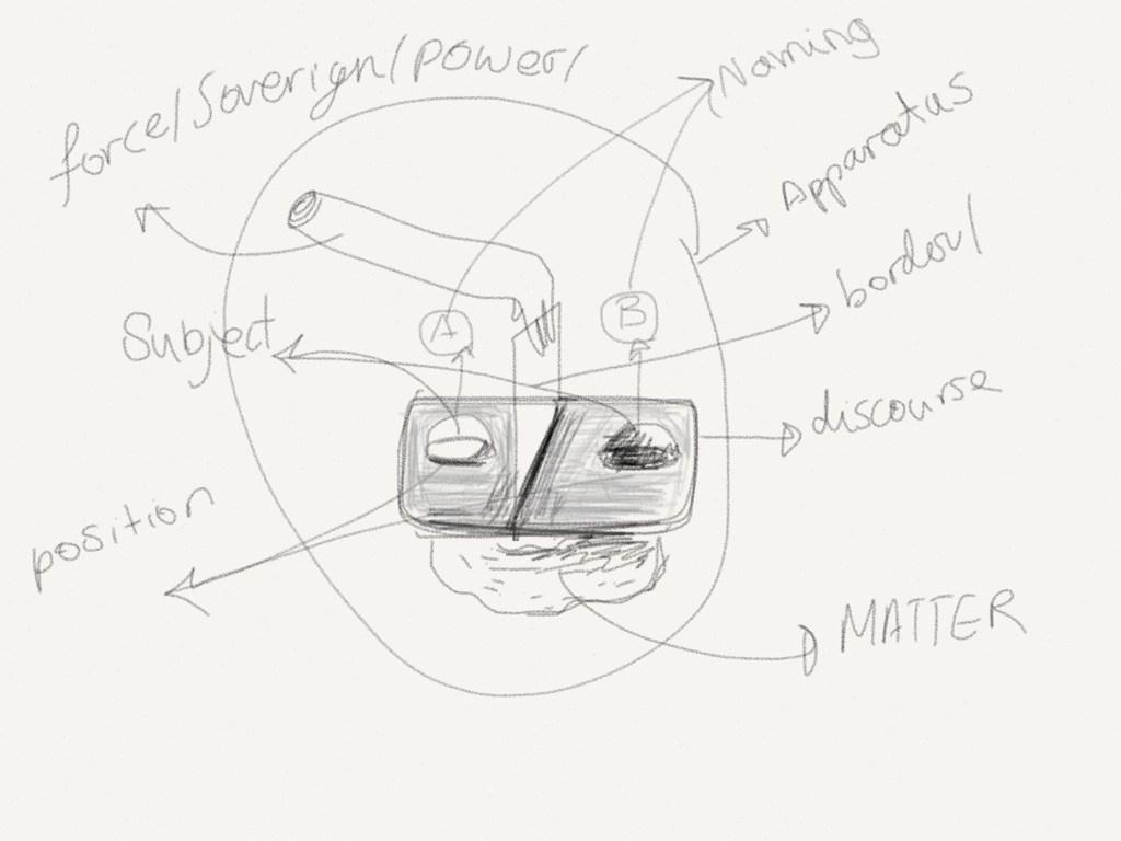 Diagrams Drawing At Getdrawings