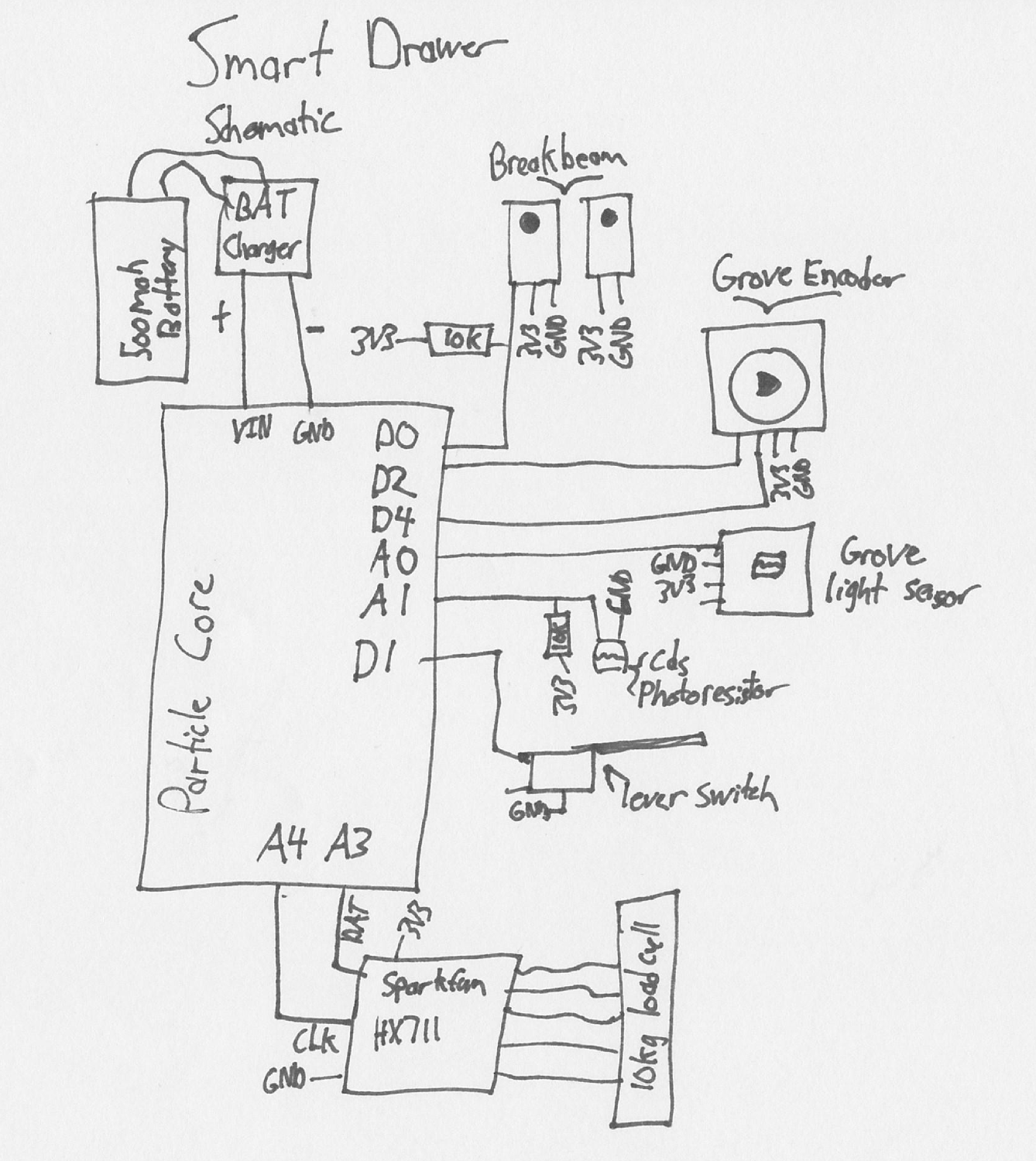 Electrical Drawings Wiring Diagrams