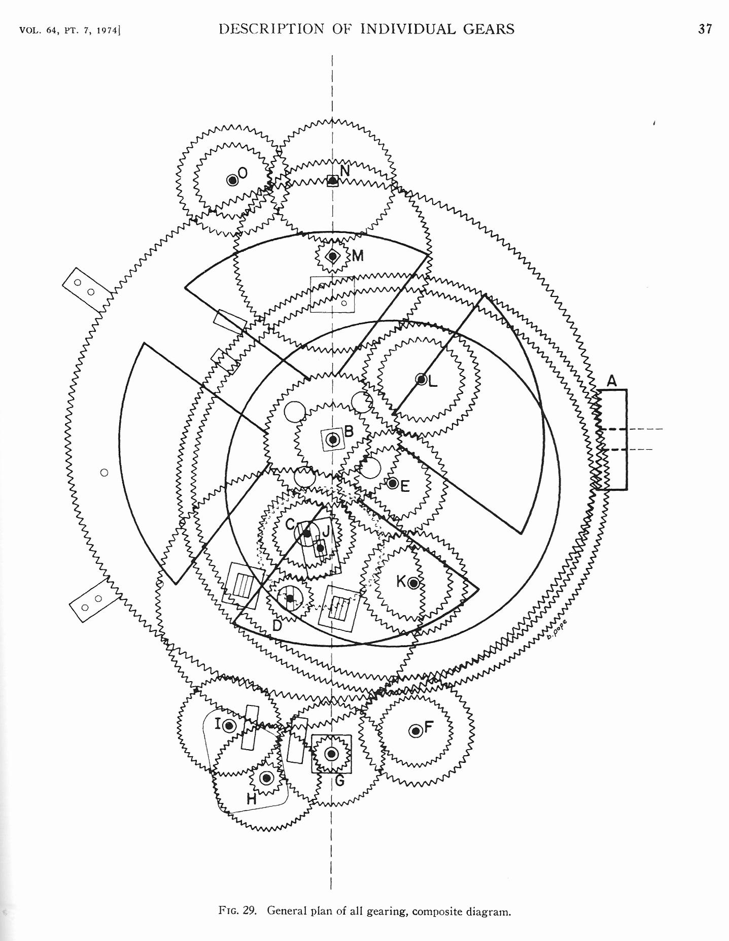 Super Strat Wiring Diagram