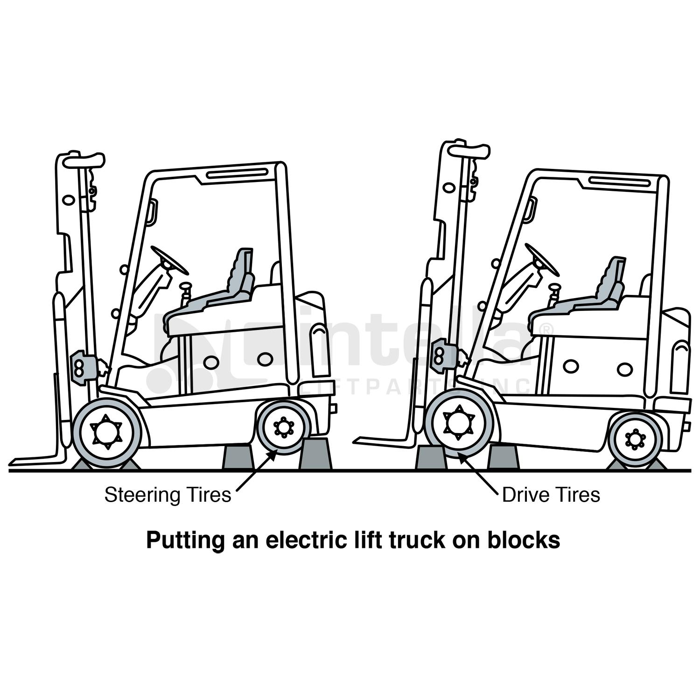 Fork Lift Drawing At Getdrawings