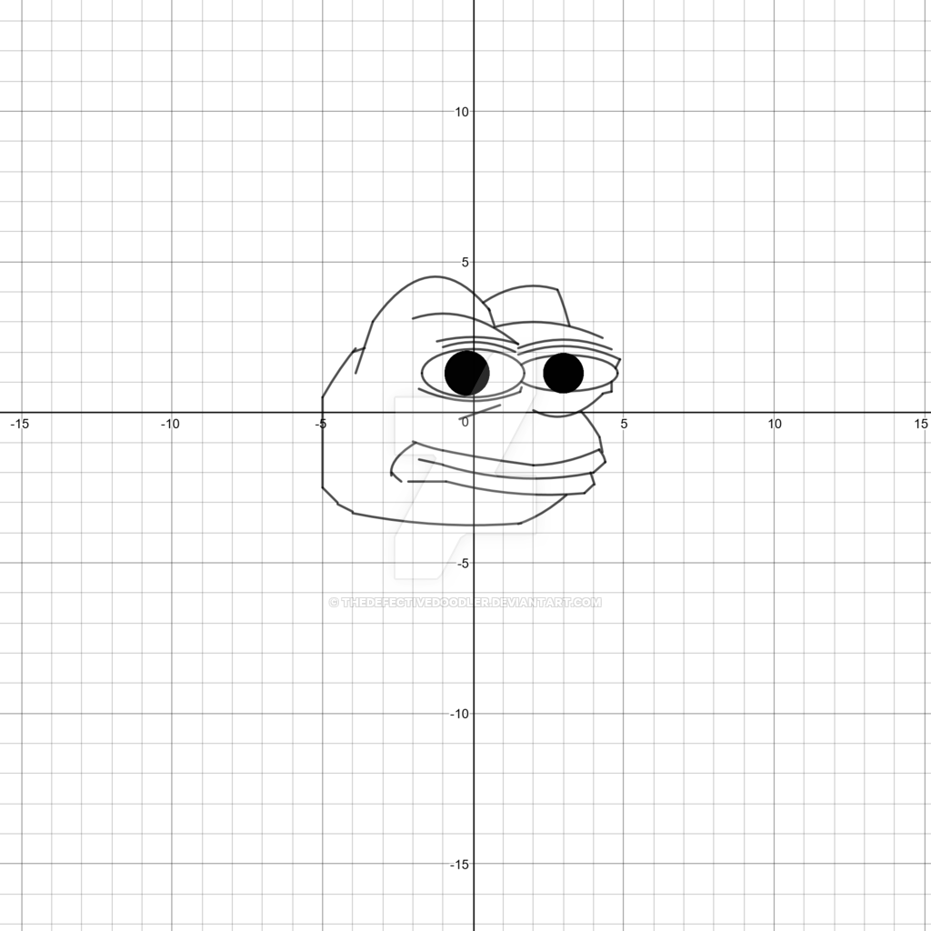 Graphing Drawing At Getdrawings