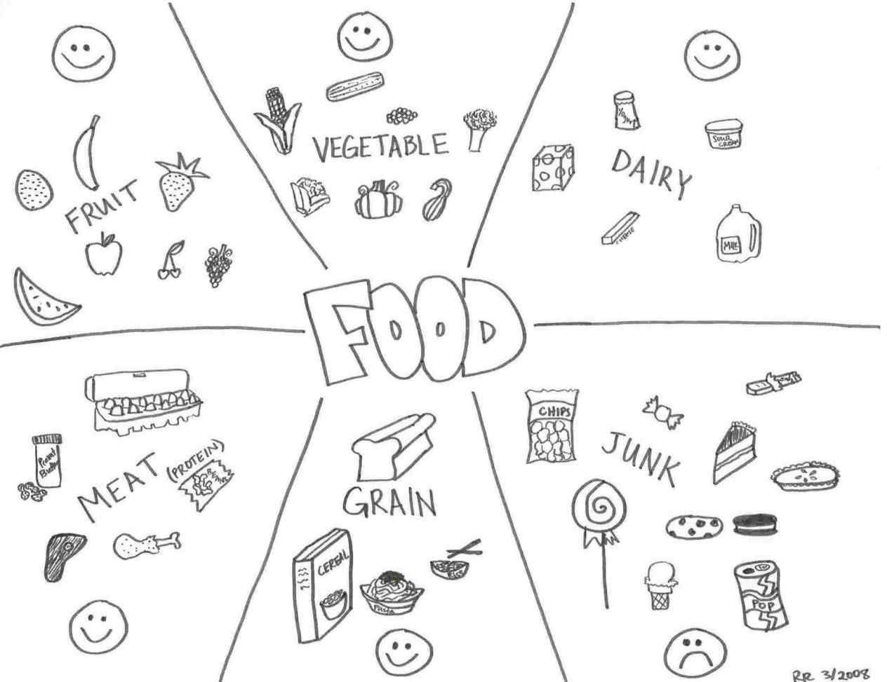 Healthy Foods Drawing At Getdrawings