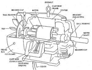 Motor Drawing at GetDrawings | Free for personal use Motor Drawing of your choice