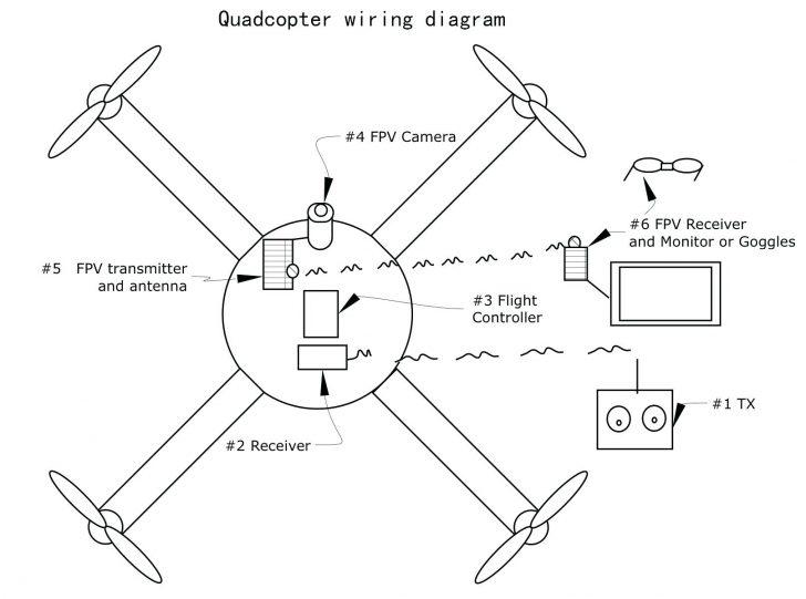 Telecaster Drawing At GetDrawings.com