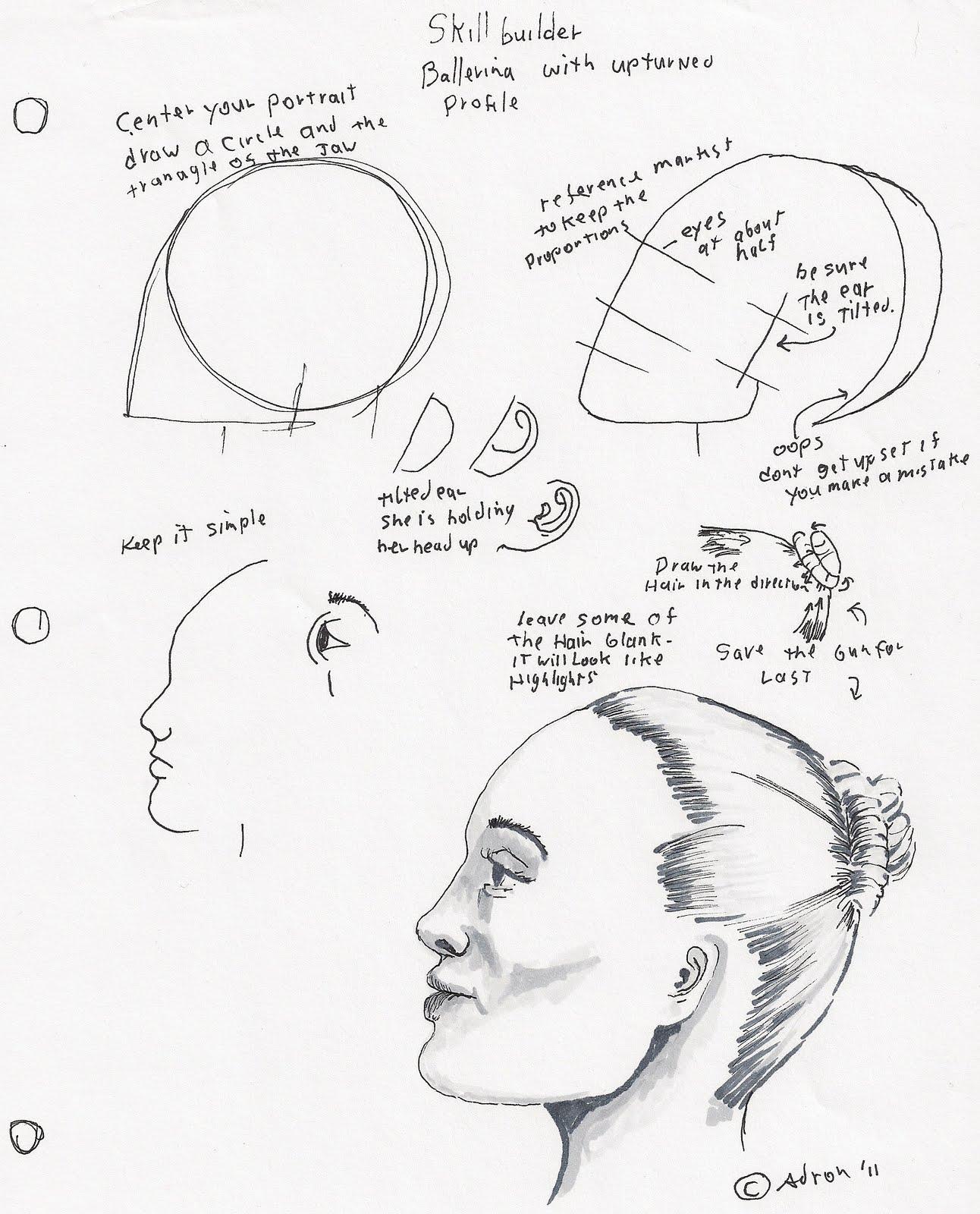 Woman Side Profile Drawing At Getdrawings
