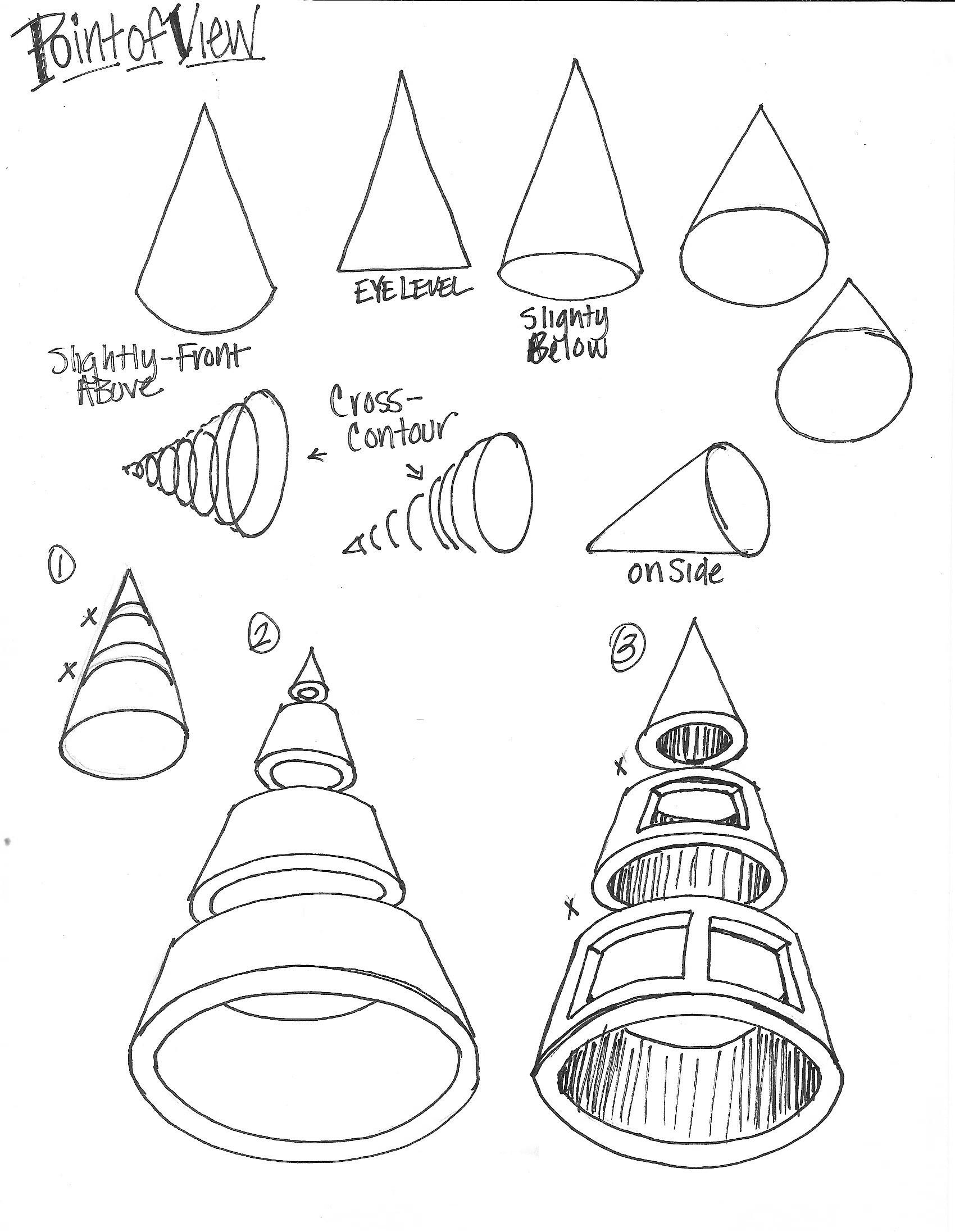 Drawing Contour Lines Worksheet At Getdrawings
