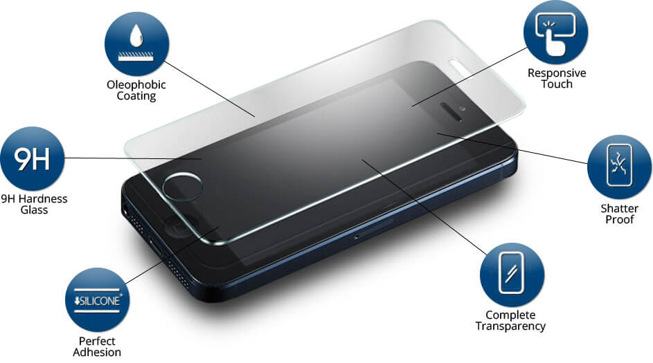 Fitur tempered glass pada smartphone