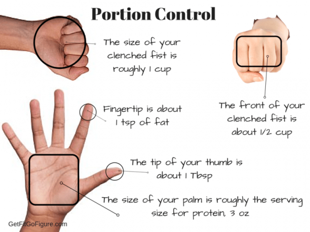 fingertip-is-about-1-tsp-of-fat-1