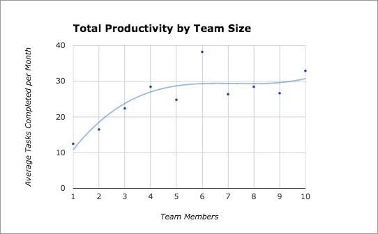 team-size-13.jpg#asset:944