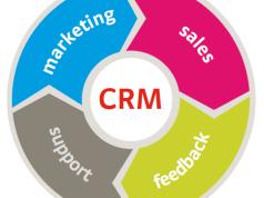 Nhiều doanh nghiệp vẫn chưa thực sự hiểu đúng về phần mềm CRM