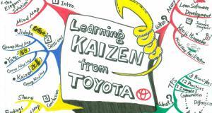 Nguyên tắc ecrs trong Kaizen - thay đổi để hiệu quả hơn